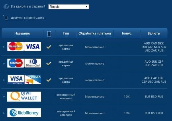 Скриншот кассы в казино Европа